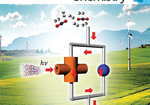 Congrat's Solar Fuels Team On Their Green Chemistry Cover!